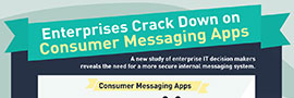 Enterprise Messaging Apps - Mistakes and Challenges