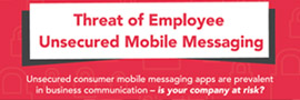 Threat of Employee Unsecured Mobile Messaging